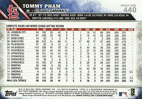 Topps Tommy Pham