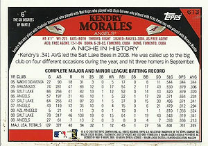 Topps Kendry Morales
