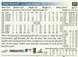Score Todd Worrell