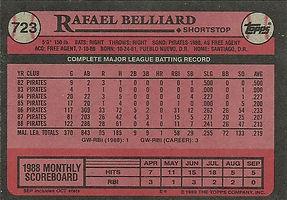 Topps Rafael Belliard