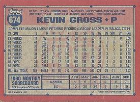 Topps Kevin Gross