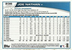 Topps Joe Nathan
