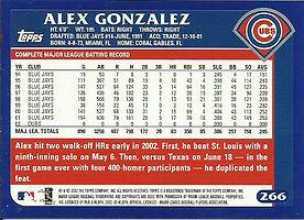 Topps Alex Gonzalez