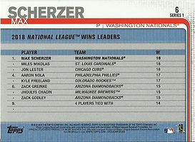 Topps League Leaders