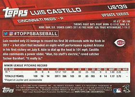 Topps Luis M. Castillo