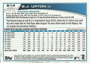 Topps B.J. Upton