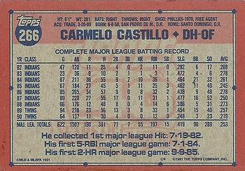 Topps Carmelo Castillo