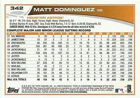 Topps Matt Dominguez