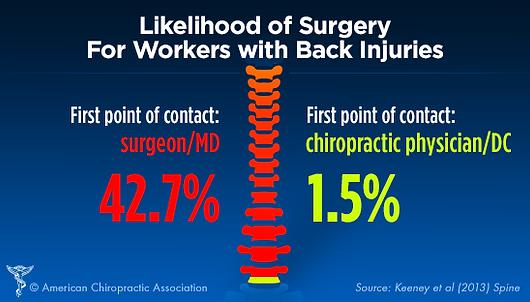 workers-compensation-mora-chiropractor-effectiveness