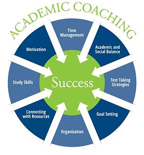 Academic Coaching.png