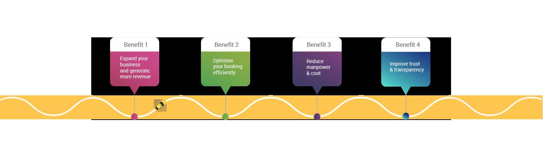 benefits x.png