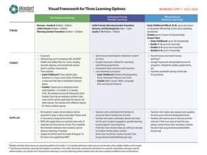 2020–21 Back-to-School Planning Update