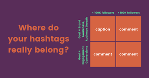 where do your hashtags really belong?