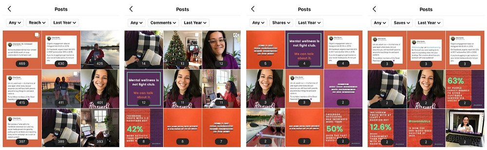 A collage of 4 screenshots from Chloe's Instagram Analytics showing the top-performing posts for each metric: Reach, Comments, Shares, and Saves.