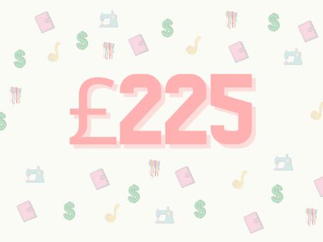 Spending £225 in a day in London.