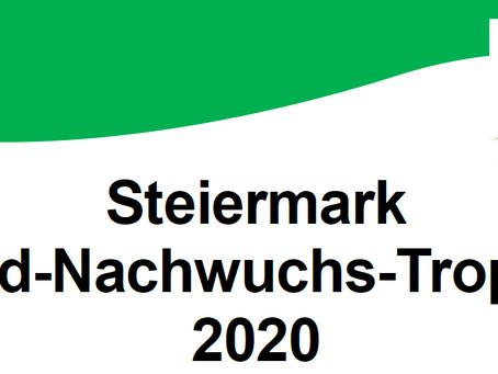 Update Landescup 2020