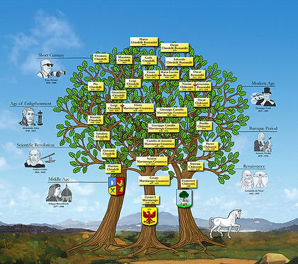 ANCESTORS - FAMILY TREE - LUXURY LIVING
