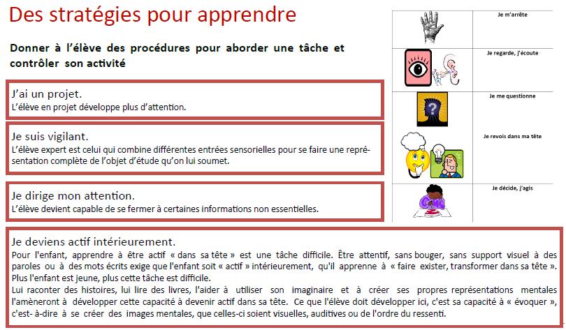 L'attention et la concentration - Groupe Maternelle 18 - DSDEN du Cher