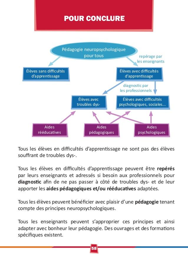livret-pedagogieneuropsychologie-58-638