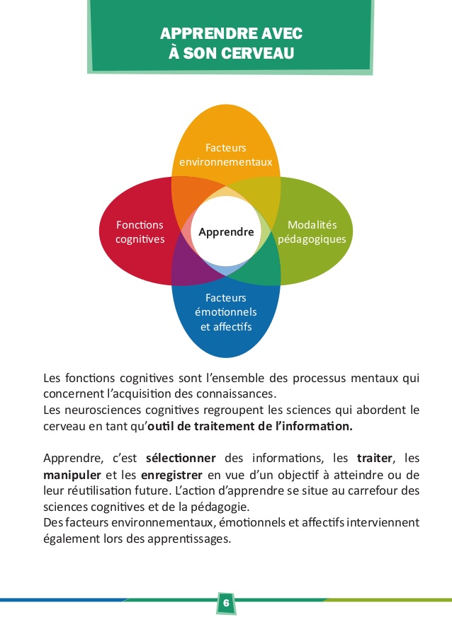 livret-pedagogieneuropsychologie-6-638