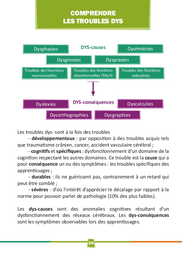 livret-pedagogieneuropsychologie-20-638