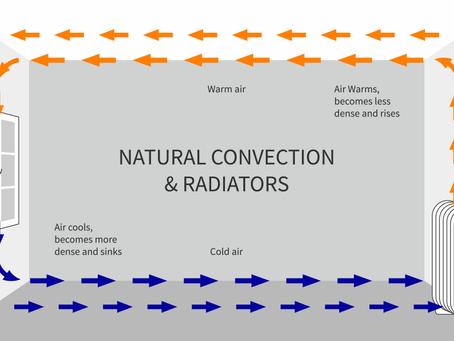 Este adevarat ca mastile de calorifer bocheaza caldura caloriferului? Un mit demascat.