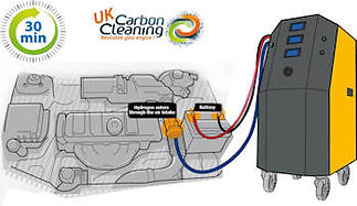 carbon cleaning ni