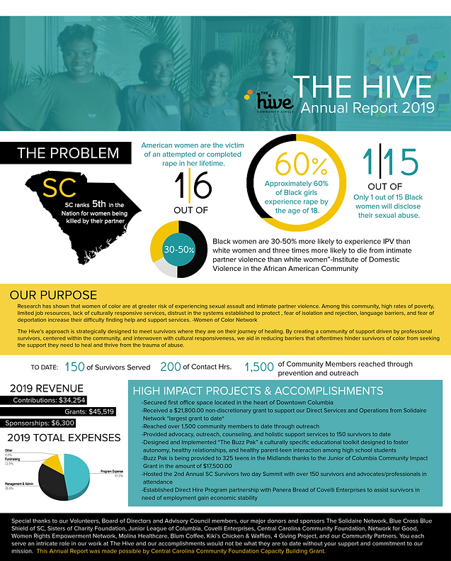 THE HIVE ANNUAL REPORT 2020.png