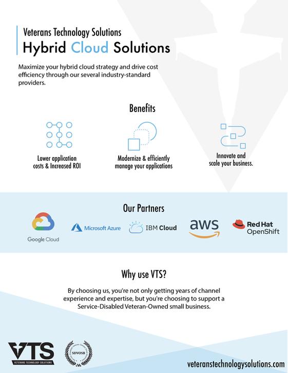 VTS Cloud Solutions