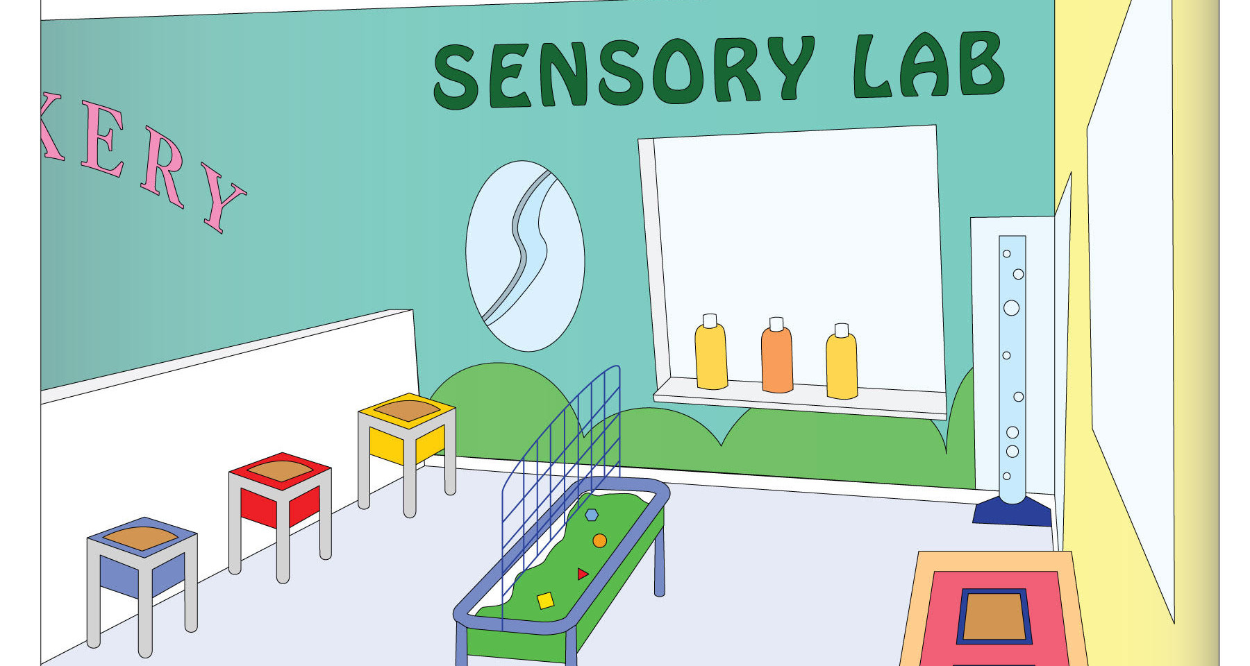 Sensory Lab Side View