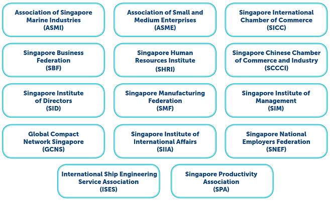 SR Member Associations.png