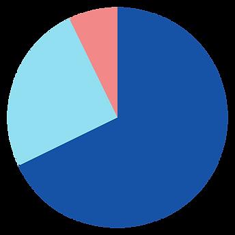 Graphs-01.png