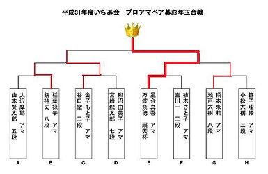 プロアマペア碁トーナメント.jpg