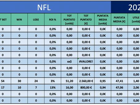 Inizio Soft ma profitto pian piano 📈   Resoconto settimanale NFL 05/10
