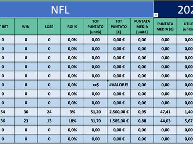 Si inizia a correre 📈🏈 | Resoconto settimanale NFL 12/10
