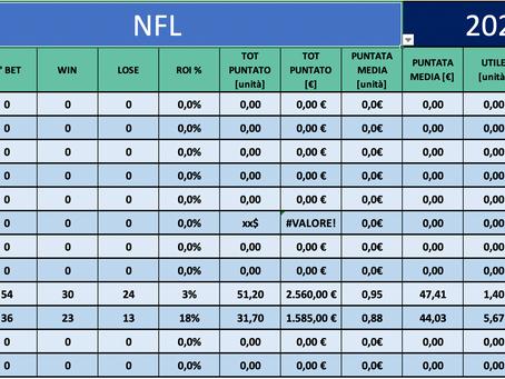 Si inizia a correre 📈🏈   Resoconto settimanale NFL 12/10