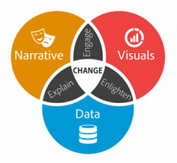Data Science for Non-Data Scientists