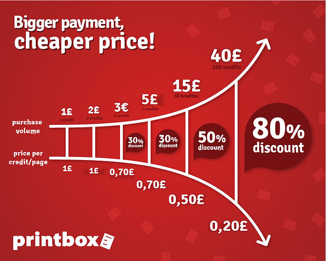 Printbox_credits price list_UK ENG-01.jp