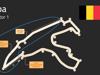 Spa Track Guide   Sector 1   F1 2021