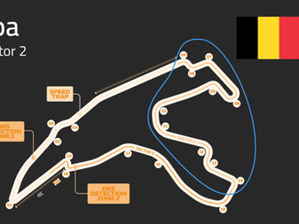 Spa Track Guide   Sector 2   F1 2021