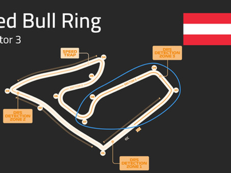 Red Bull Ring Track Guide | Sector 3