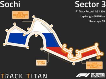 Sochi Track Guide   Sector 3   F1 2021