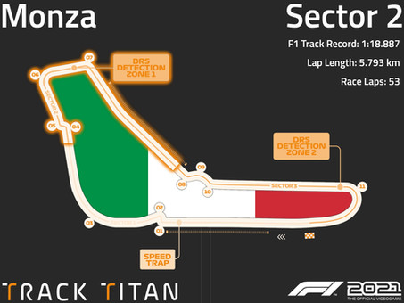 Monza Track Guide   Sector 2   F1 2021