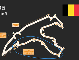 Spa Track Guide   Sector 3   F1 2021