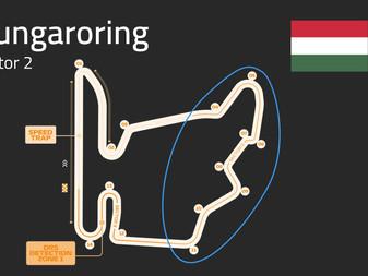 Hungaroring Track Guide   Sector 2   F1 2021
