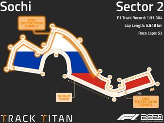Sochi Track Guide   Sector 2   F1 2021