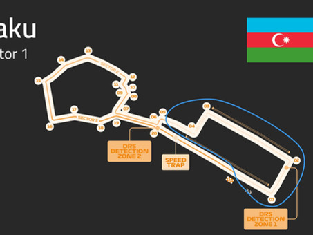 Baku Track Guide | Sector 1