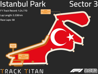 Istanbul Park Track Guide   Sector 3   Assetto Corsa