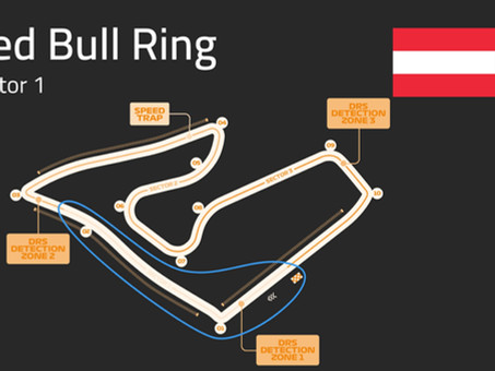 Red Bull Ring Track Guide | Sector 1