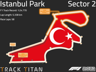 Istanbul Park Track Guide   Sector 2   Assetto Corsa